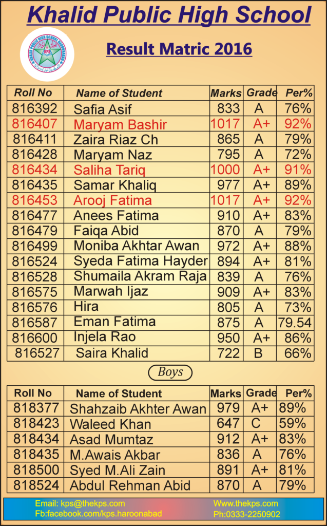 Result_Matric_2016_Website